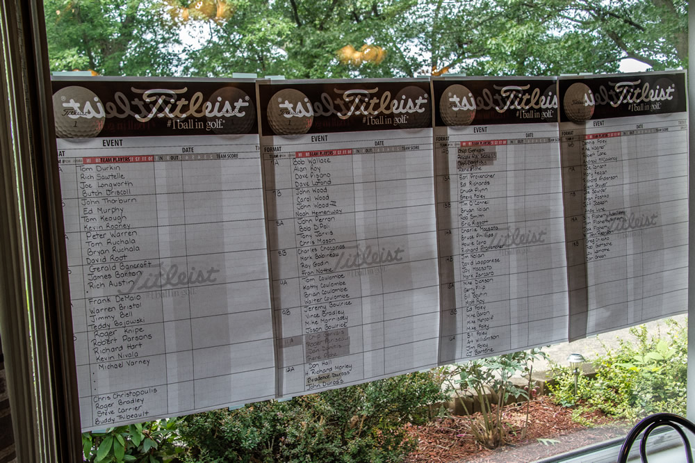 Golf Charts